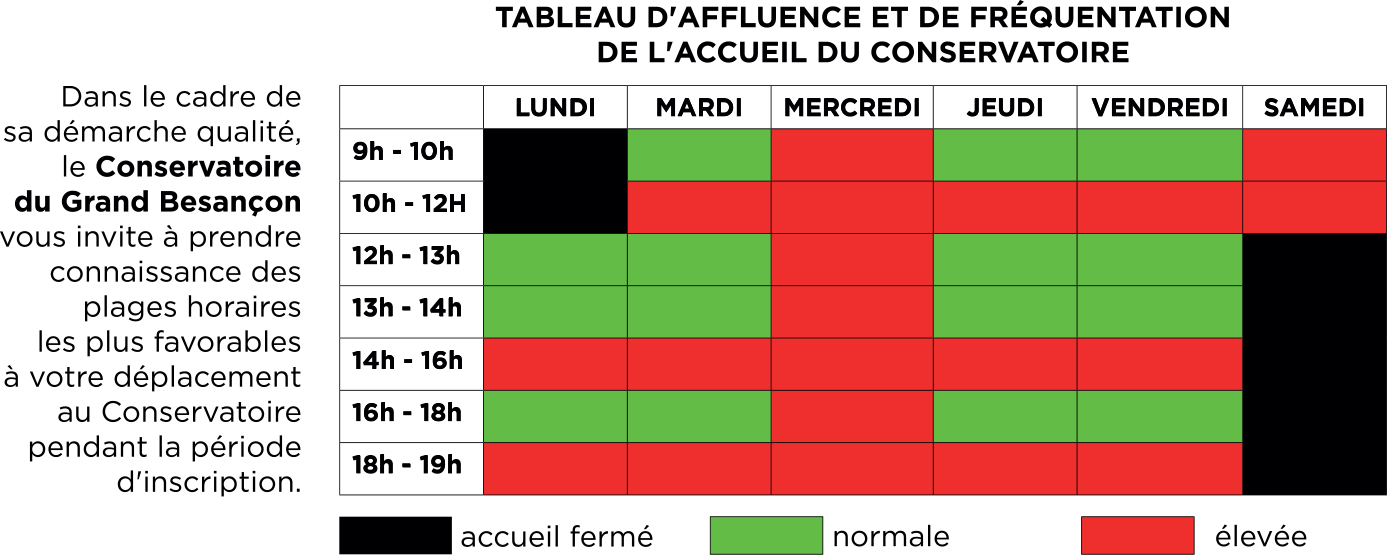TABLEAU_AFFLUENCE